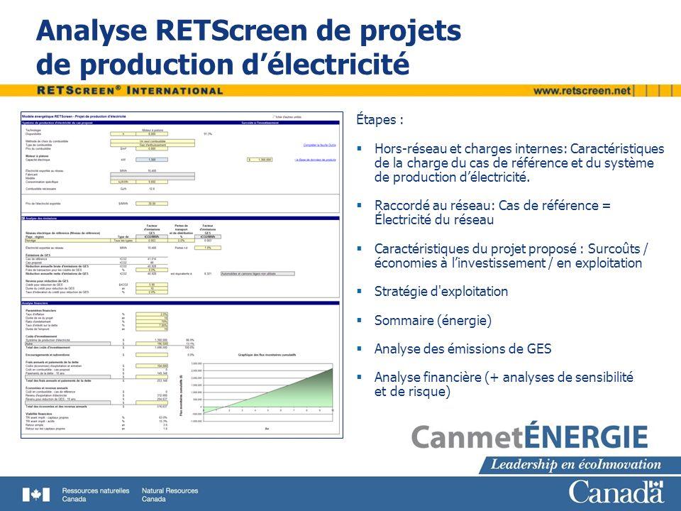 Analyse RETScreen de projets de production délectricité Étapes : Hors-réseau et charges internes: Caractéristiques de la charge du cas de référence et du système de production délectricité.