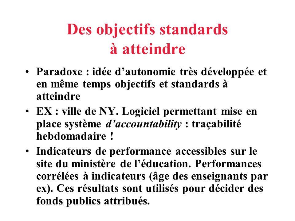 Des objectifs standards à atteindre Paradoxe : idée dautonomie très développée et en même temps objectifs et standards à atteindre EX : ville de NY. L