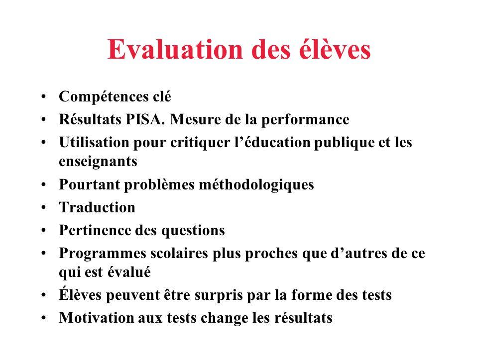Evaluation des élèves Compétences clé Résultats PISA.