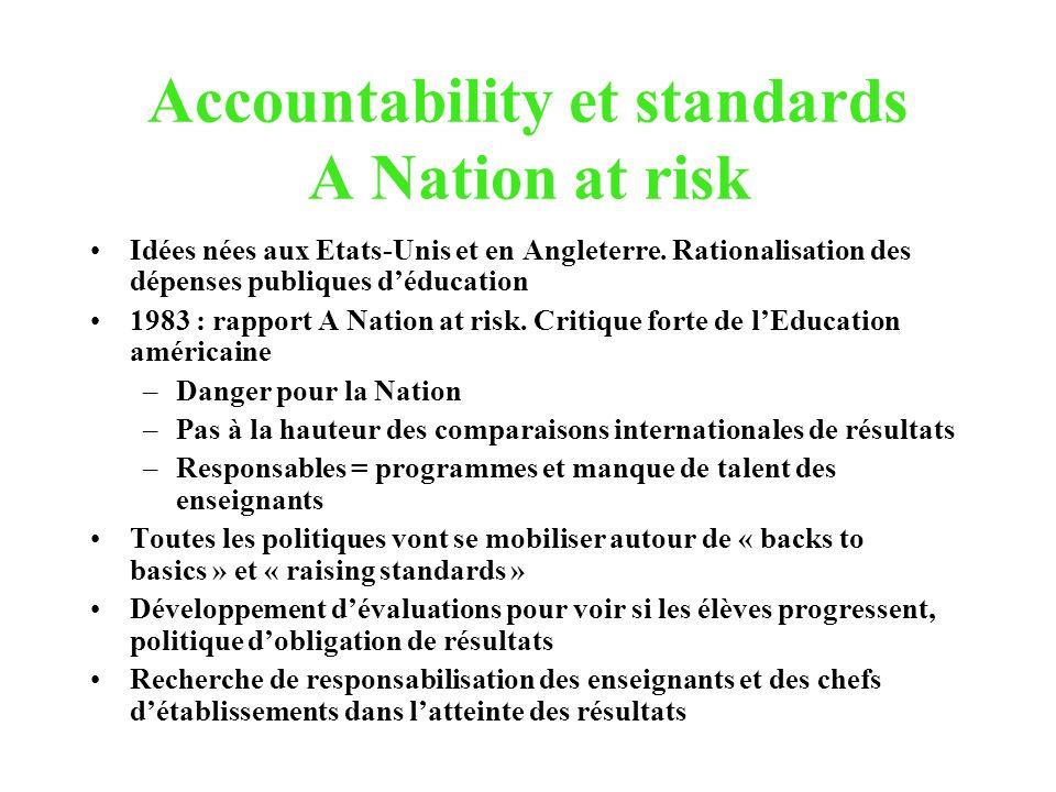 Accountability et standards A Nation at risk Idées nées aux Etats-Unis et en Angleterre. Rationalisation des dépenses publiques déducation 1983 : rapp