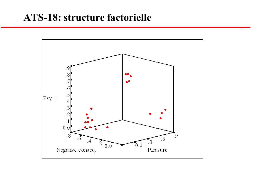 ATS-18: structure factorielle