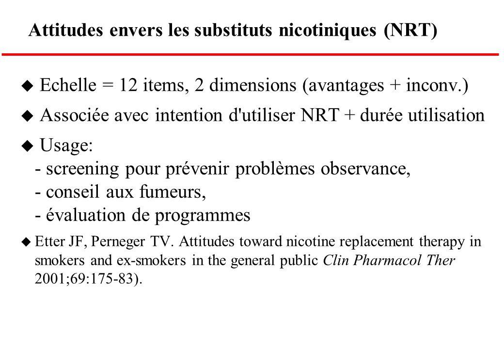 Attitudes envers les substituts nicotiniques (NRT) u Echelle = 12 items, 2 dimensions (avantages + inconv.) u Associée avec intention d'utiliser NRT +