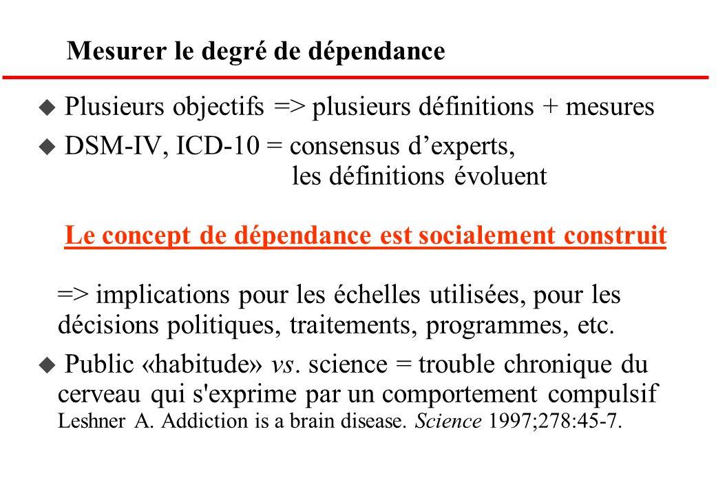 Mesurer le degré de dépendance Plusieurs objectifs => plusieurs définitions + mesures DSM-IV, ICD-10 = consensus dexperts, les définitions évoluent Le