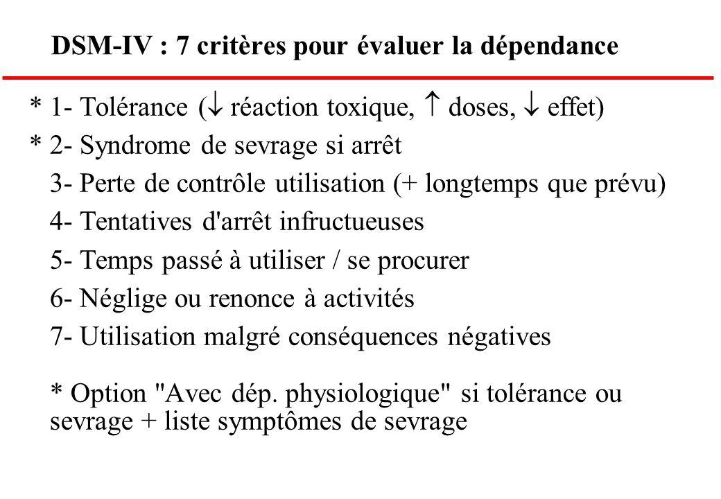 DSM-IV : 7 critères pour évaluer la dépendance * 1- Tolérance ( réaction toxique, doses, effet) * 2- Syndrome de sevrage si arrêt 3- Perte de contrôle