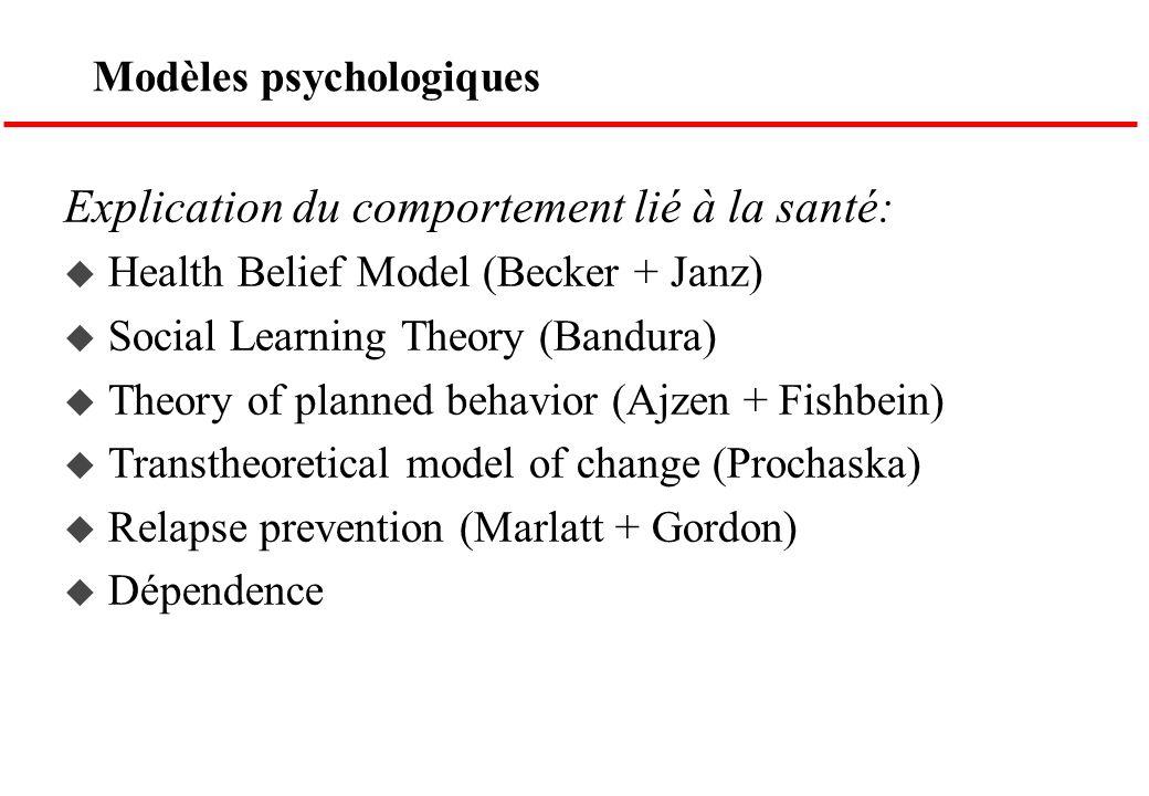 Modèles psychologiques Explication du comportement lié à la santé: Health Belief Model (Becker + Janz) Social Learning Theory (Bandura) Theory of plan