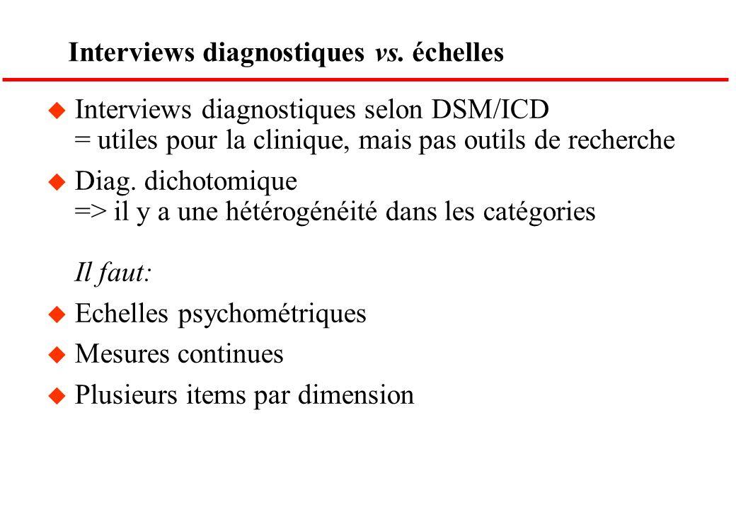 Interviews diagnostiques vs. échelles u Interviews diagnostiques selon DSM/ICD = utiles pour la clinique, mais pas outils de recherche u Diag. dichoto