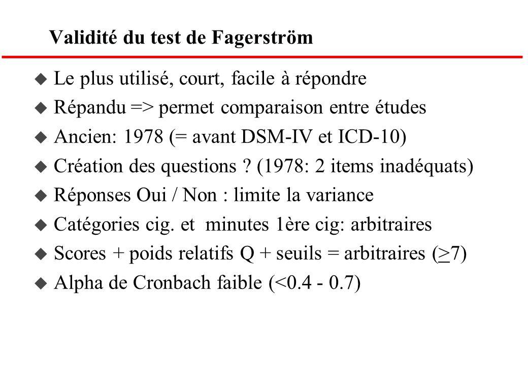 Validité du test de Fagerström Le plus utilisé, court, facile à répondre Répandu => permet comparaison entre études Ancien: 1978 (= avant DSM-IV et IC
