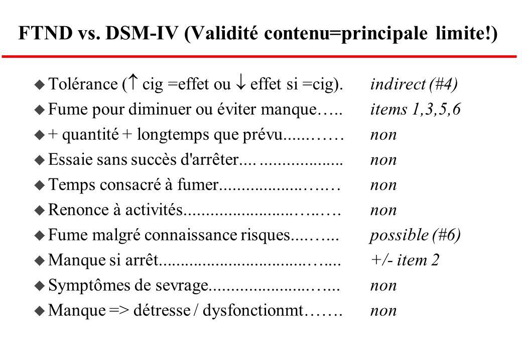 FTND vs. DSM-IV (Validité contenu=principale limite!) Tolérance ( cig =effet ou effet si =cig).indirect (#4) Fume pour diminuer ou éviter manque…..ite