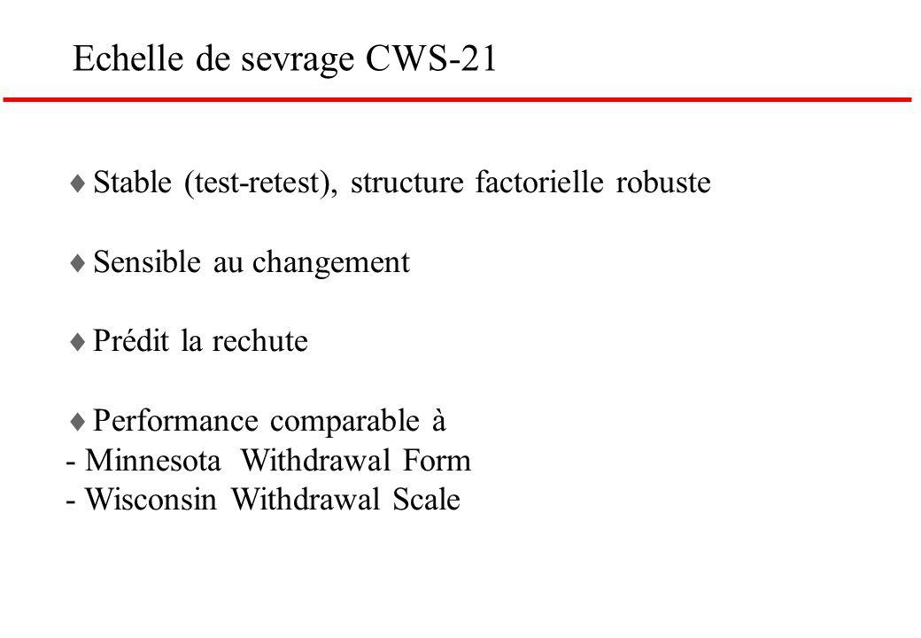 Stable (test-retest), structure factorielle robuste Sensible au changement Prédit la rechute Performance comparable à - Minnesota Withdrawal Form - Wi