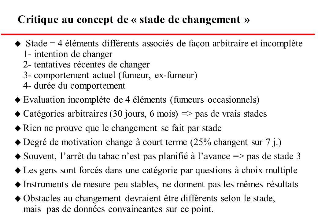 Critique au concept de « stade de changement » u Stade = 4 éléments différents associés de façon arbitraire et incomplète 1- intention de changer 2- t