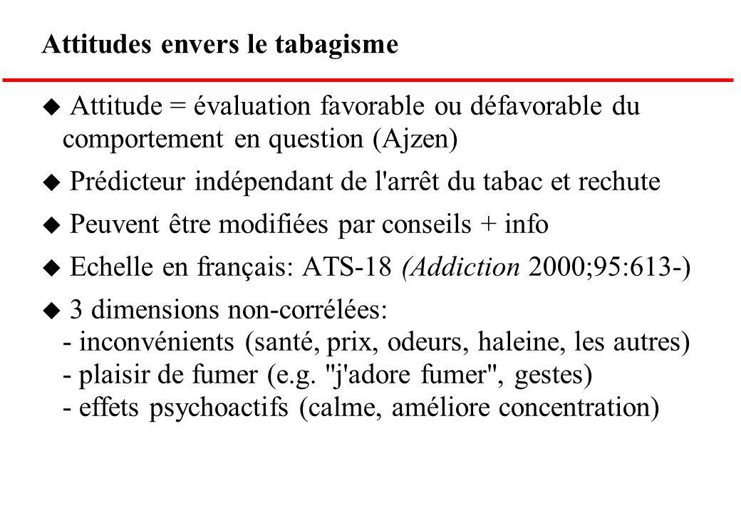 Attitudes envers le tabagisme u Attitude = évaluation favorable ou défavorable du comportement en question (Ajzen) u Prédicteur indépendant de l'arrêt