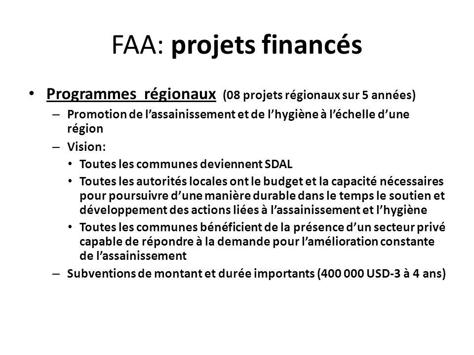 FAA: projets financés Programmes régionaux (08 projets régionaux sur 5 années) – Promotion de lassainissement et de lhygiène à léchelle dune région –