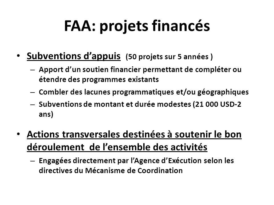FAA: projets financés Subventions dappuis (50 projets sur 5 années ) – Apport dun soutien financier permettant de compléter ou étendre des programmes
