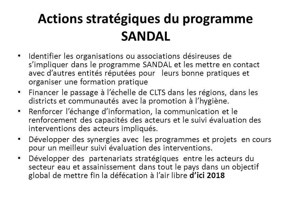 Actions stratégiques du programme SANDAL Identifier les organisations ou associations désireuses de simpliquer dans le programme SANDAL et les mettre