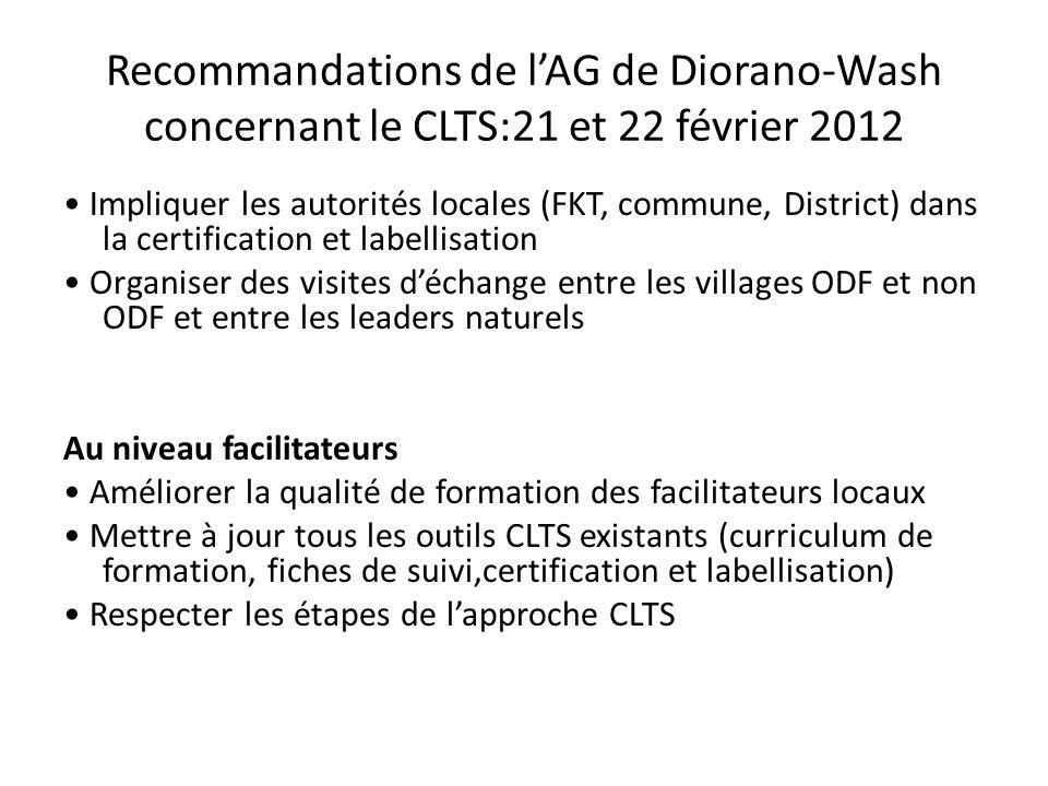 Recommandations de lAG de Diorano-Wash concernant le CLTS:21 et 22 février 2012 Impliquer les autorités locales (FKT, commune, District) dans la certi