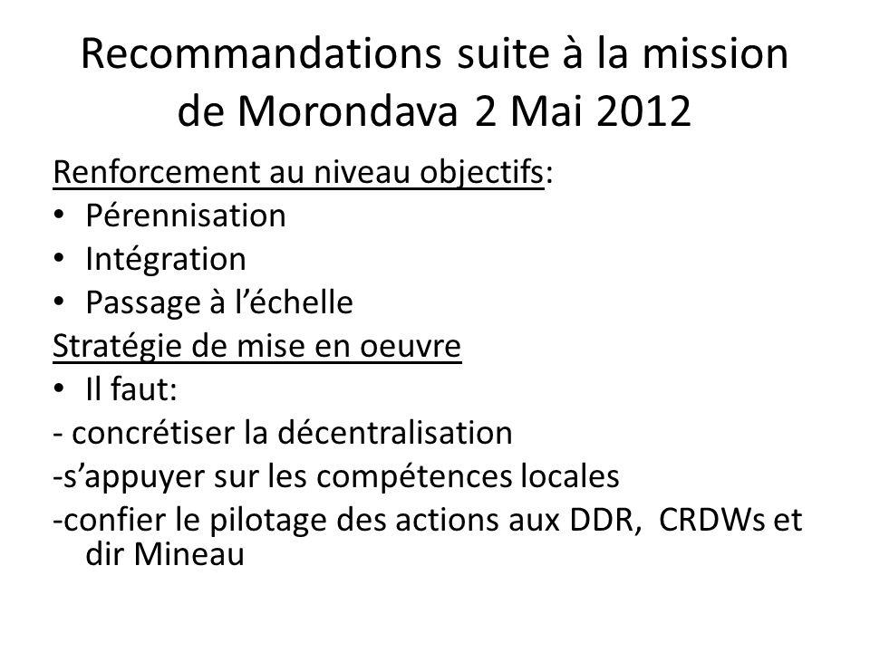Recommandations suite à la mission de Morondava 2 Mai 2012 Renforcement au niveau objectifs: Pérennisation Intégration Passage à léchelle Stratégie de