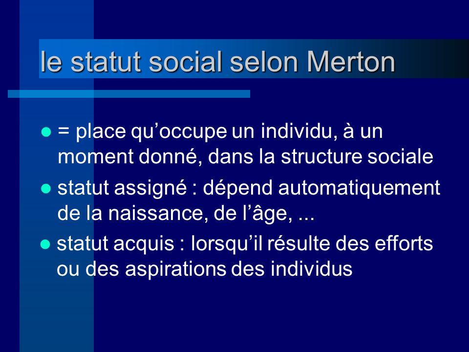 le statut social selon Merton = place quoccupe un individu, à un moment donné, dans la structure sociale statut assigné : dépend automatiquement de la naissance, de lâge,...