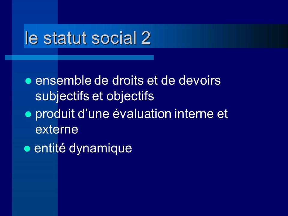 le statut social 2 ensemble de droits et de devoirs subjectifs et objectifs produit dune évaluation interne et externe entité dynamique