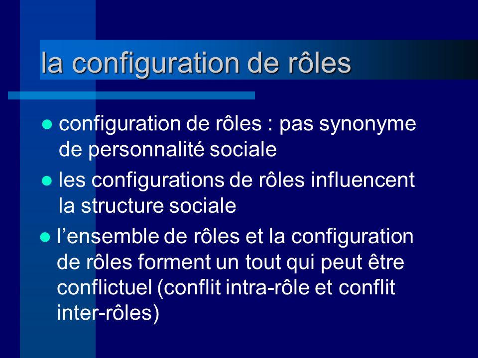 la configuration de rôles configuration de rôles : pas synonyme de personnalité sociale les configurations de rôles influencent la structure sociale lensemble de rôles et la configuration de rôles forment un tout qui peut être conflictuel (conflit intra-rôle et conflit inter-rôles)