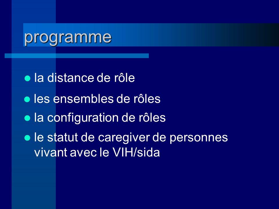 programme la distance de rôle les ensembles de rôles la configuration de rôles le statut de caregiver de personnes vivant avec le VIH/sida