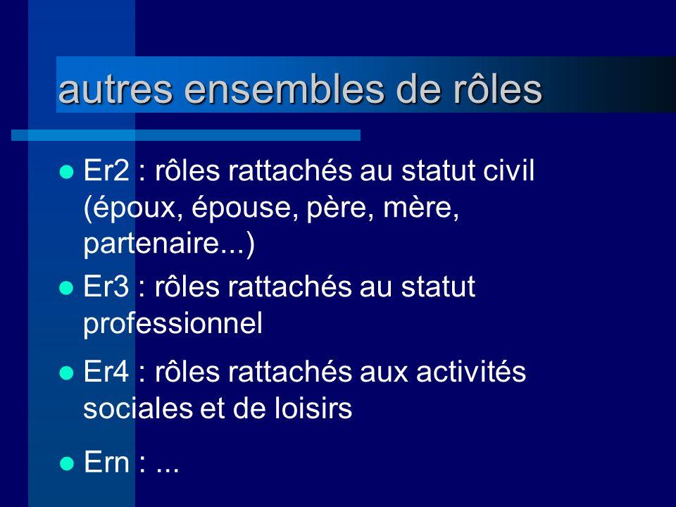 autres ensembles de rôles Er2 : rôles rattachés au statut civil (époux, épouse, père, mère, partenaire...) Er3 : rôles rattachés au statut professionnel Er4 : rôles rattachés aux activités sociales et de loisirs Ern :...