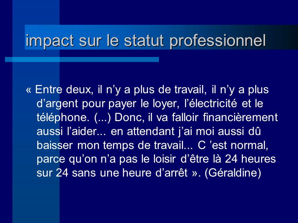 impact sur le statut professionnel « Entre deux, il ny a plus de travail, il ny a plus dargent pour payer le loyer, lélectricité et le téléphone.
