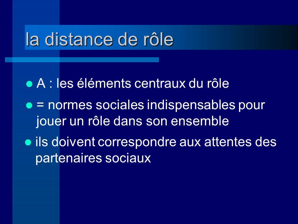 la distance de rôle A : les éléments centraux du rôle = normes sociales indispensables pour jouer un rôle dans son ensemble ils doivent correspondre aux attentes des partenaires sociaux