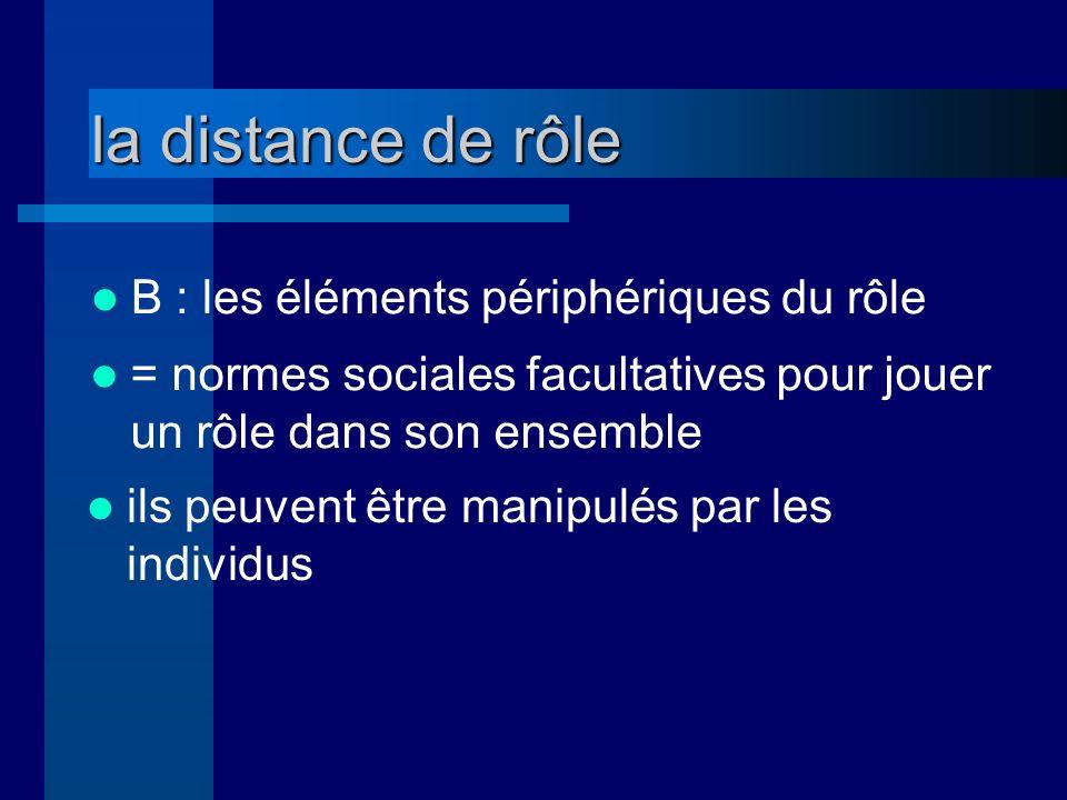 la distance de rôle B : les éléments périphériques du rôle = normes sociales facultatives pour jouer un rôle dans son ensemble ils peuvent être manipulés par les individus