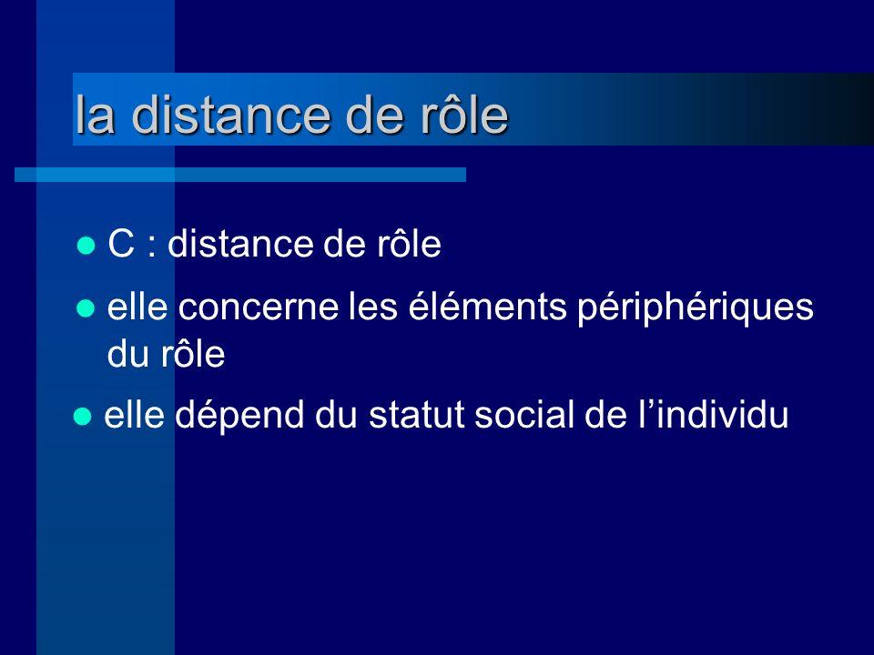 la distance de rôle C : distance de rôle elle concerne les éléments périphériques du rôle elle dépend du statut social de lindividu
