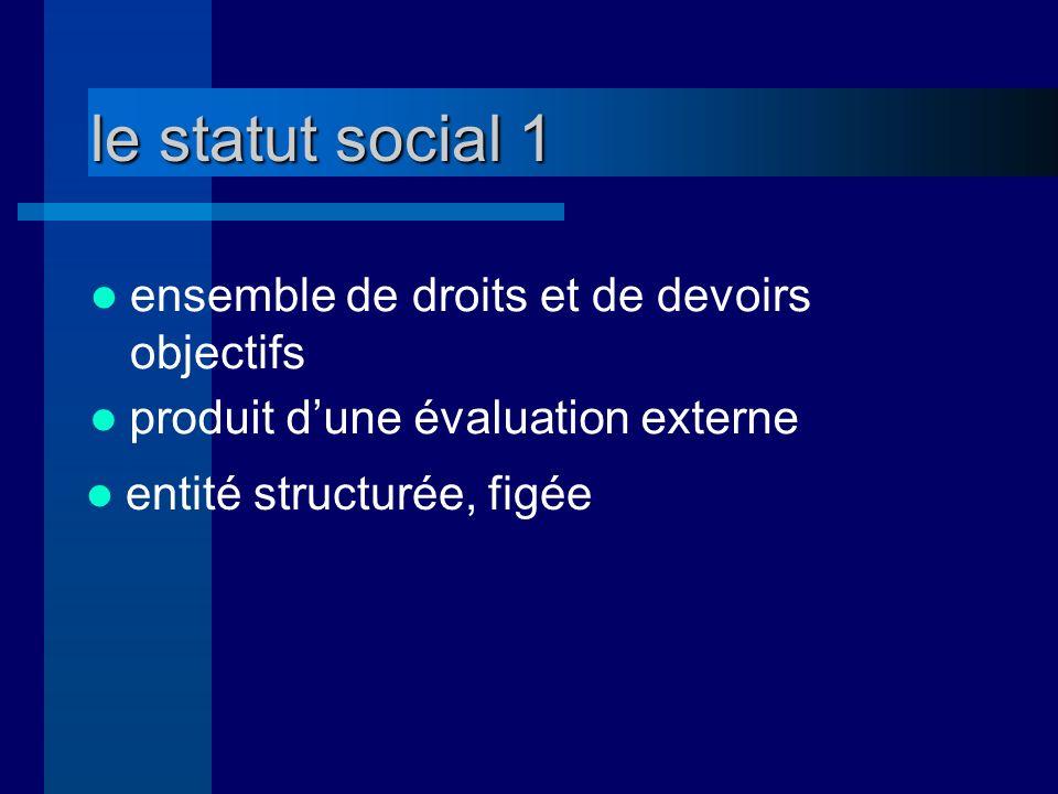 le statut social 1 ensemble de droits et de devoirs objectifs produit dune évaluation externe entité structurée, figée