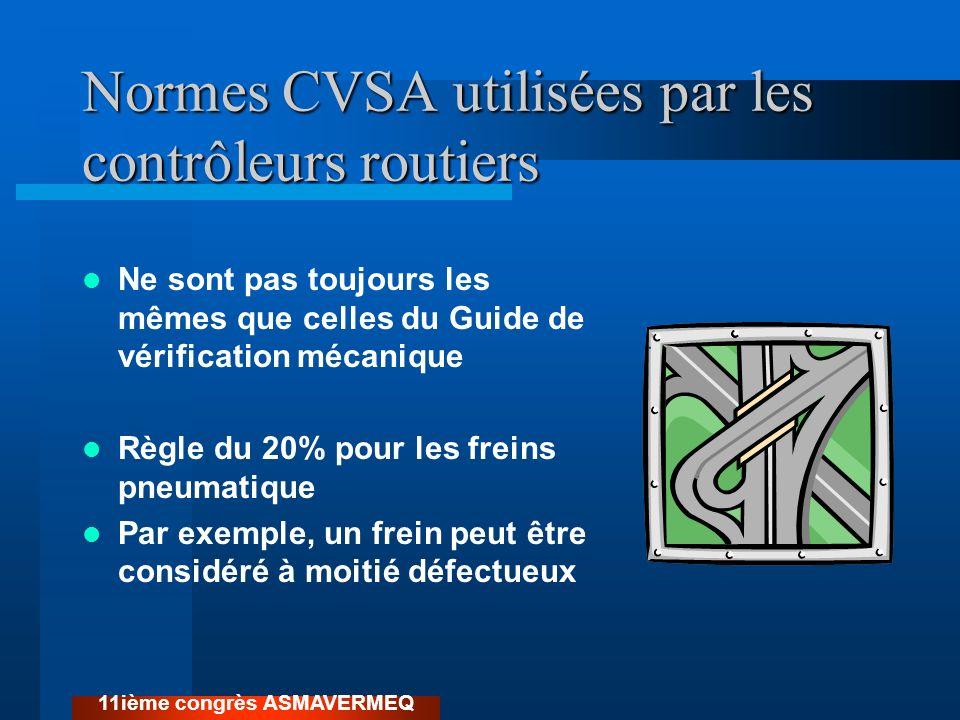 Normes CVSA utilisées par les contrôleurs routiers Ne sont pas toujours les mêmes que celles du Guide de vérification mécanique Règle du 20% pour les
