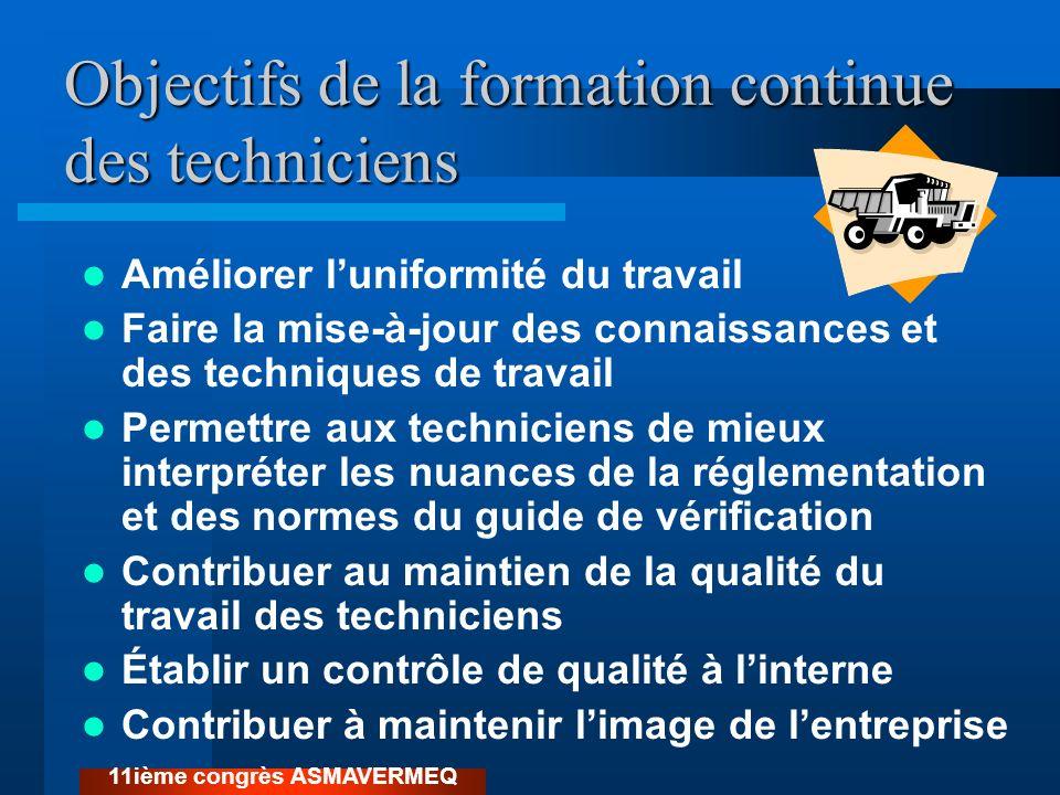 Objectifs de la formation continue des techniciens Améliorer luniformité du travail Faire la mise-à-jour des connaissances et des techniques de travai