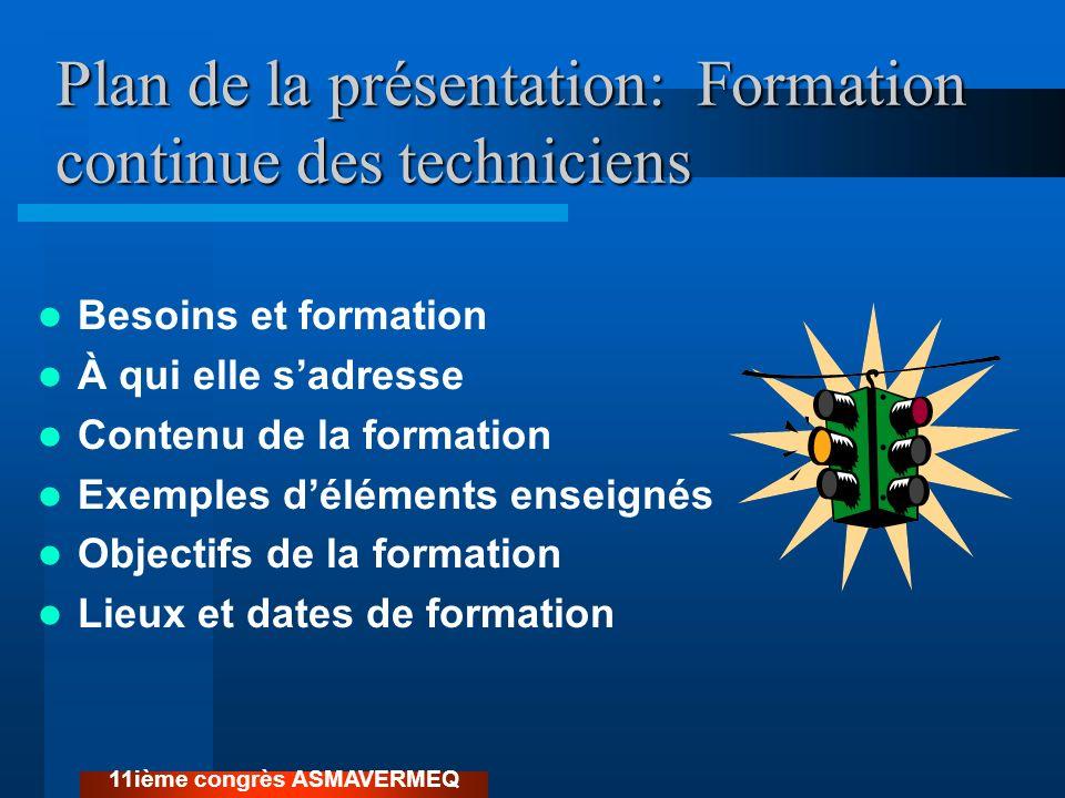 Plan de la présentation: Formation continue des techniciens Besoins et formation À qui elle sadresse Contenu de la formation Exemples déléments enseig
