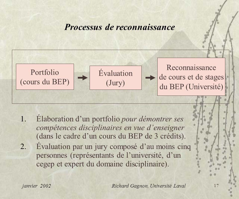 17 Processus de reconnaissance 1.Élaboration dun portfolio pour démontrer ses compétences disciplinaires en vue denseigner (dans le cadre dun cours du