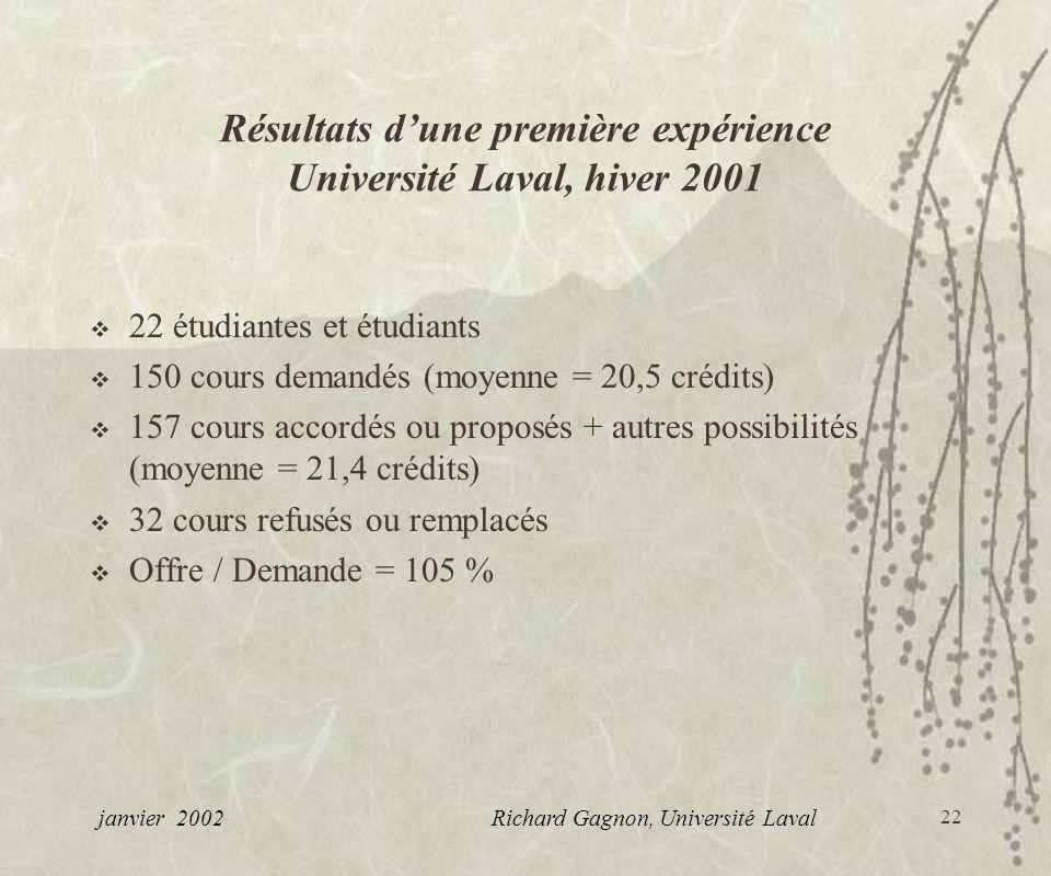 22 Résultats dune première expérience Université Laval, hiver 2001 22 étudiantes et étudiants 150 cours demandés (moyenne = 20,5 crédits) 157 cours ac