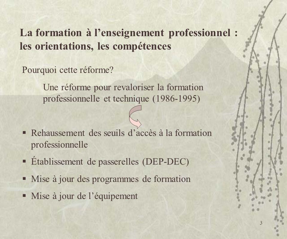 3 Pourquoi cette réforme? Une réforme pour revaloriser la formation professionnelle et technique (1986-1995) Rehaussement des seuils daccès à la forma
