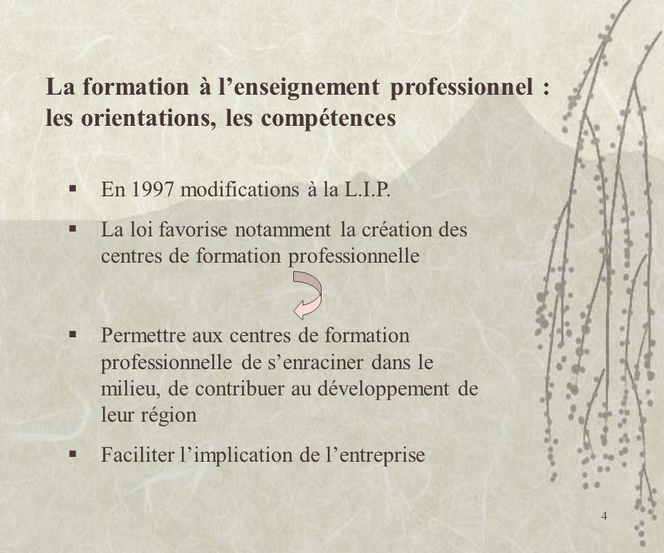 4 La formation à lenseignement professionnel : les orientations, les compétences En 1997 modifications à la L.I.P. La loi favorise notamment la créati