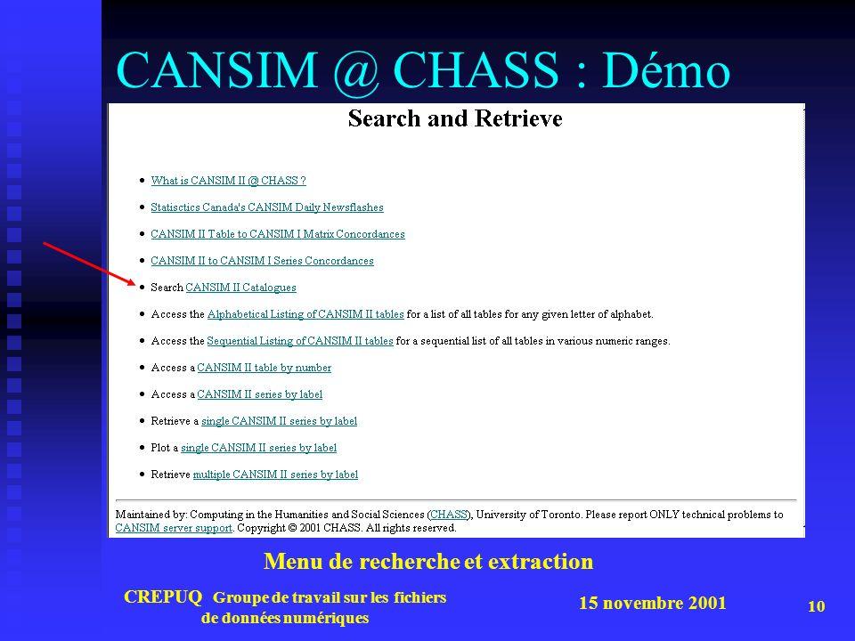 15 novembre 2001 CREPUQ Groupe de travail sur les fichiers de données numériques 10 CANSIM @ CHASS : Démo Menu de recherche et extraction
