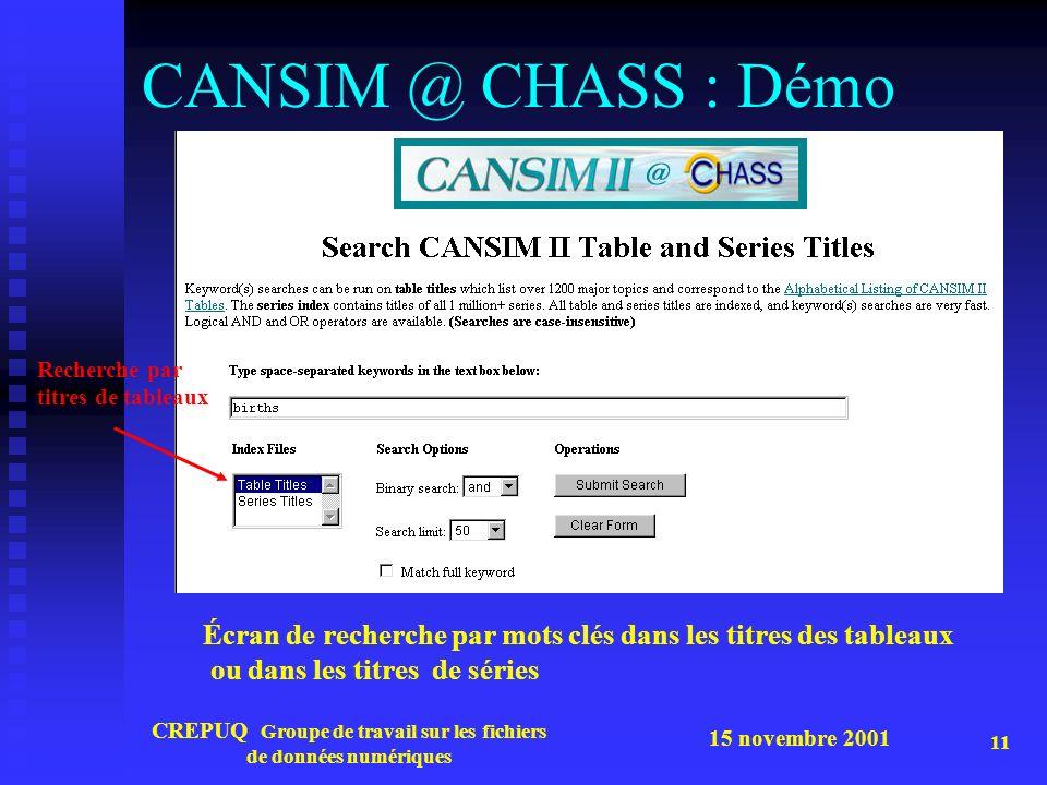 15 novembre 2001 CREPUQ Groupe de travail sur les fichiers de données numériques 11 CANSIM @ CHASS : Démo Écran de recherche par mots clés dans les titres des tableaux ou dans les titres de séries Recherche par titres de tableaux
