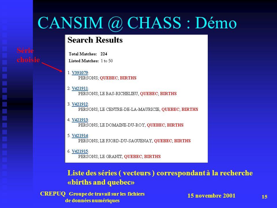 15 novembre 2001 CREPUQ Groupe de travail sur les fichiers de données numériques 15 CANSIM @ CHASS : Démo Liste des séries ( vecteurs ) correspondant à la recherche «births and quebec» Série choisie