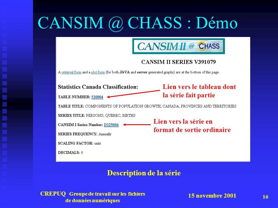 15 novembre 2001 CREPUQ Groupe de travail sur les fichiers de données numériques 16 CANSIM @ CHASS : Démo Description de la série Lien vers le tableau dont la série fait partie Lien vers la série en format de sortie ordinaire