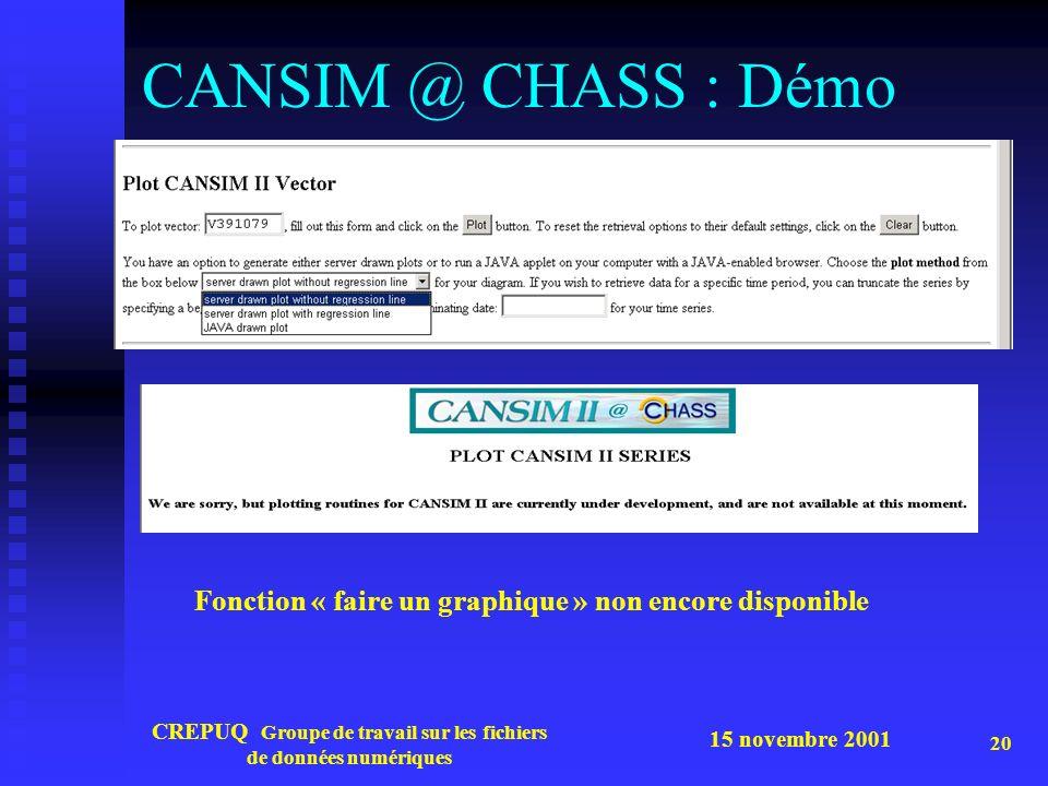 15 novembre 2001 CREPUQ Groupe de travail sur les fichiers de données numériques 20 CANSIM @ CHASS : Démo Fonction « faire un graphique » non encore disponible