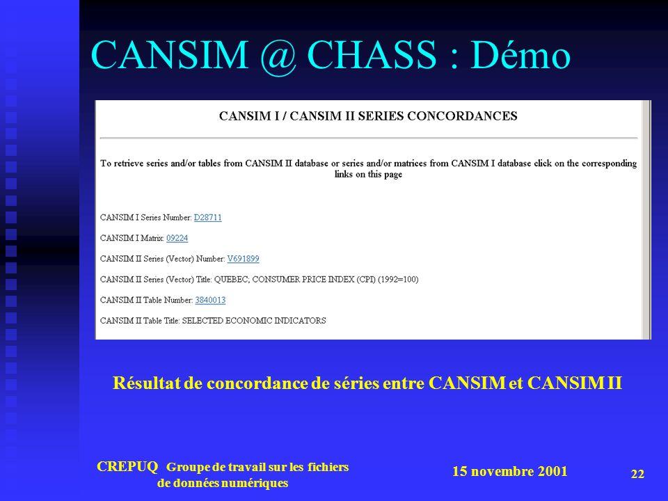 15 novembre 2001 CREPUQ Groupe de travail sur les fichiers de données numériques 22 CANSIM @ CHASS : Démo Résultat de concordance de séries entre CANSIM et CANSIM II