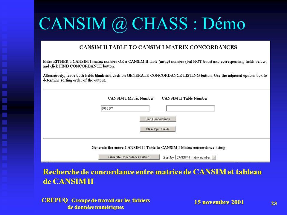 15 novembre 2001 CREPUQ Groupe de travail sur les fichiers de données numériques 23 CANSIM @ CHASS : Démo Recherche de concordance entre matrice de CANSIM et tableau de CANSIM II