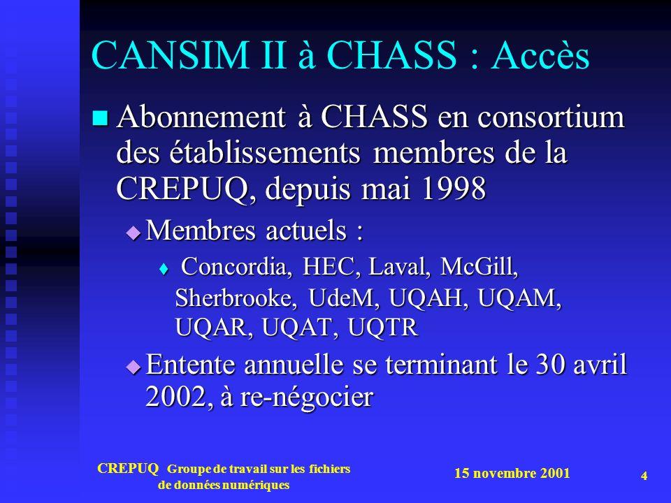 15 novembre 2001 CREPUQ Groupe de travail sur les fichiers de données numériques 4 CANSIM II à CHASS : Accès Abonnement à CHASS en consortium des établissements membres de la CREPUQ, depuis mai 1998 Abonnement à CHASS en consortium des établissements membres de la CREPUQ, depuis mai 1998 Membres actuels : Membres actuels : Concordia, HEC, Laval, McGill, Sherbrooke, UdeM, UQAH, UQAM, UQAR, UQAT, UQTR Concordia, HEC, Laval, McGill, Sherbrooke, UdeM, UQAH, UQAM, UQAR, UQAT, UQTR Entente annuelle se terminant le 30 avril 2002, à re-négocier Entente annuelle se terminant le 30 avril 2002, à re-négocier
