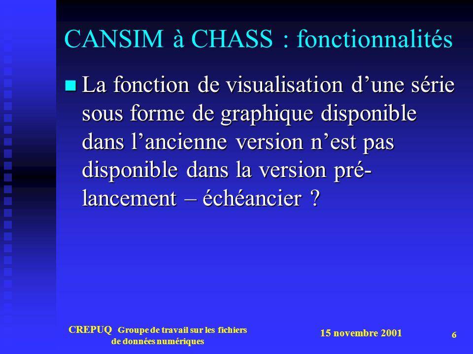 15 novembre 2001 CREPUQ Groupe de travail sur les fichiers de données numériques 6 CANSIM à CHASS : fonctionnalités La fonction de visualisation dune série sous forme de graphique disponible dans lancienne version nest pas disponible dans la version pré- lancement – échéancier .