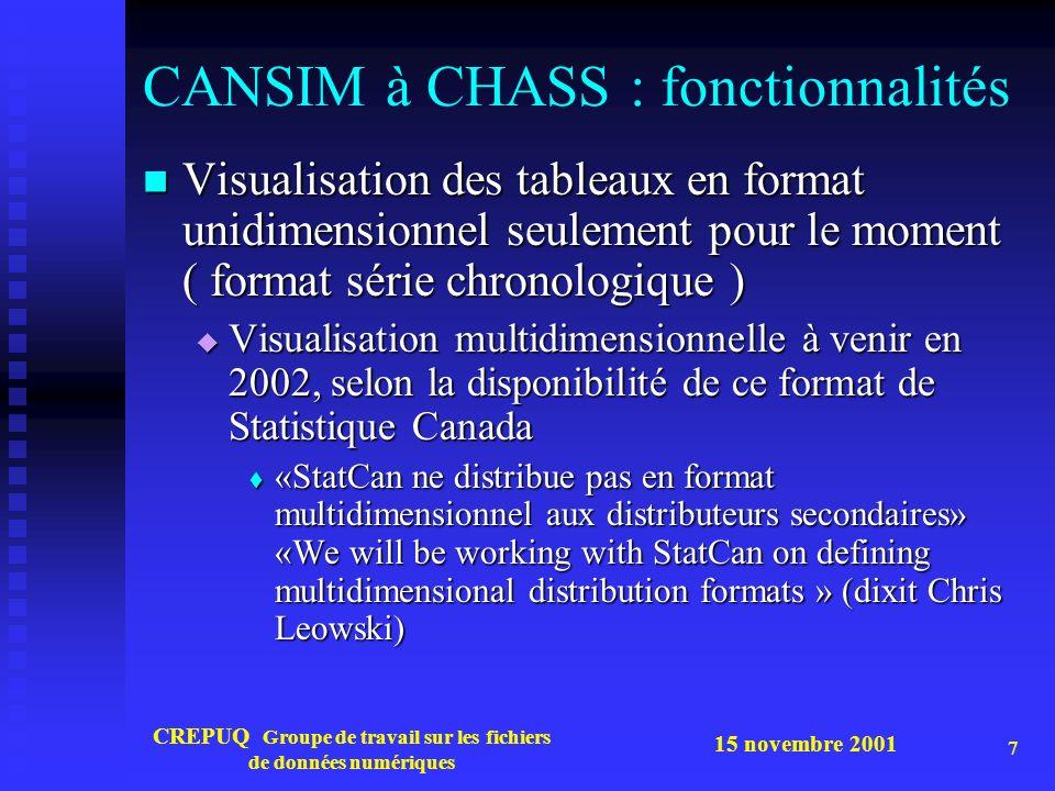 15 novembre 2001 CREPUQ Groupe de travail sur les fichiers de données numériques 7 CANSIM à CHASS : fonctionnalités Visualisation des tableaux en format unidimensionnel seulement pour le moment ( format série chronologique ) Visualisation des tableaux en format unidimensionnel seulement pour le moment ( format série chronologique ) Visualisation multidimensionnelle à venir en 2002, selon la disponibilité de ce format de Statistique Canada Visualisation multidimensionnelle à venir en 2002, selon la disponibilité de ce format de Statistique Canada «StatCan ne distribue pas en format multidimensionnel aux distributeurs secondaires» «We will be working with StatCan on defining multidimensional distribution formats » (dixit Chris Leowski) «StatCan ne distribue pas en format multidimensionnel aux distributeurs secondaires» «We will be working with StatCan on defining multidimensional distribution formats » (dixit Chris Leowski)