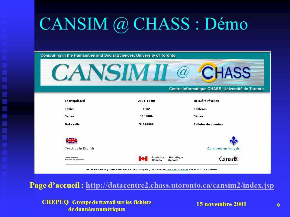 15 novembre 2001 CREPUQ Groupe de travail sur les fichiers de données numériques 9 CANSIM @ CHASS : Démo Page daccueil : http://datacentre2.chass.utoronto.ca/cansim2/index.jsphttp://datacentre2.chass.utoronto.ca/cansim2/index.jsp