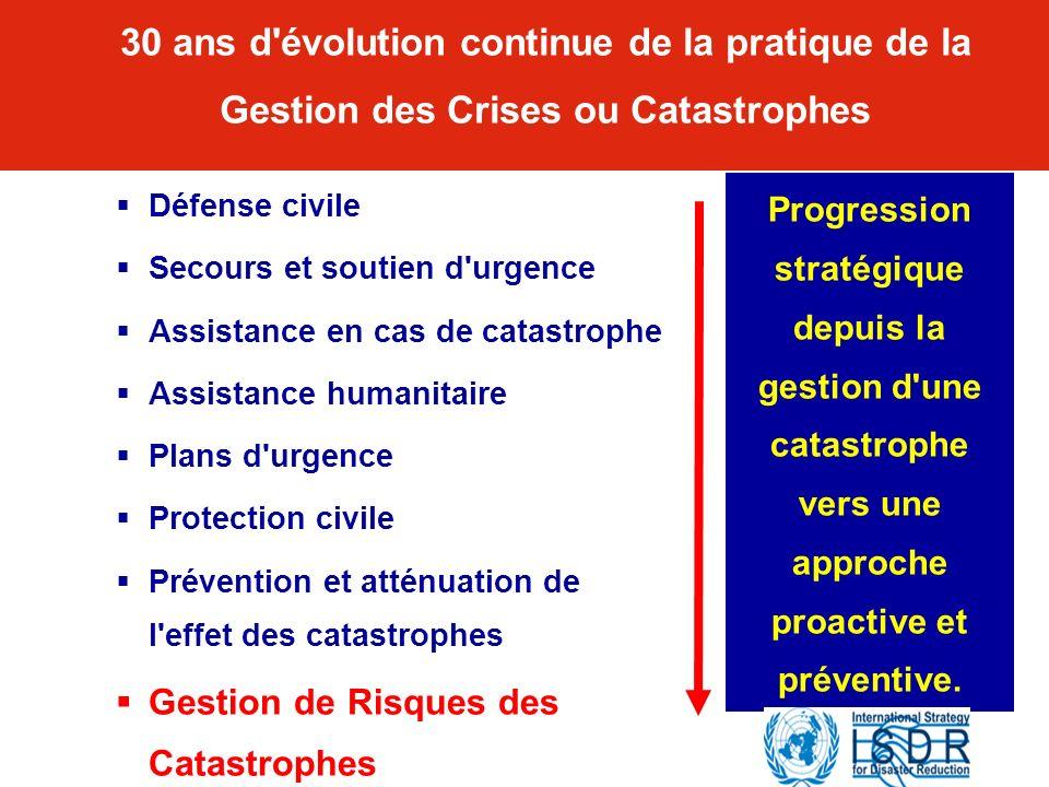 30 ans d'évolution continue de la pratique de la Gestion des Crises ou Catastrophes Défense civile Secours et soutien d'urgence Assistance en cas de c