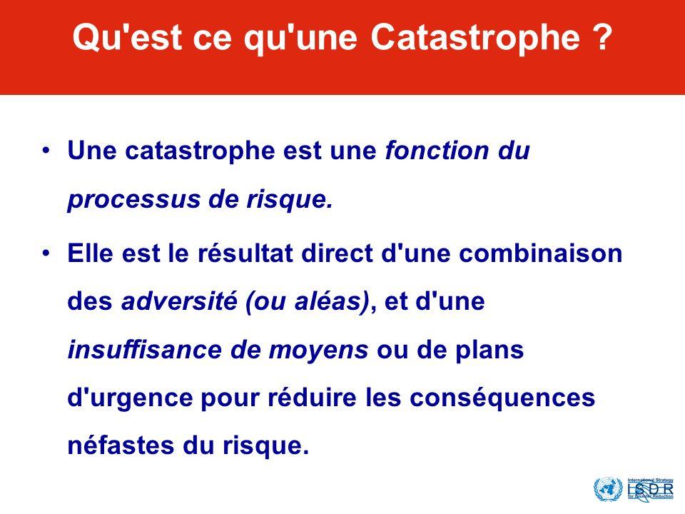 What is a Disaster? Une catastrophe est une fonction du processus de risque. Elle est le résultat direct d'une combinaison des adversité (ou aléas), e